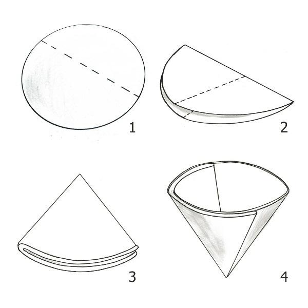 Filterpapier Ø190 mm für 100 mm Trichter
